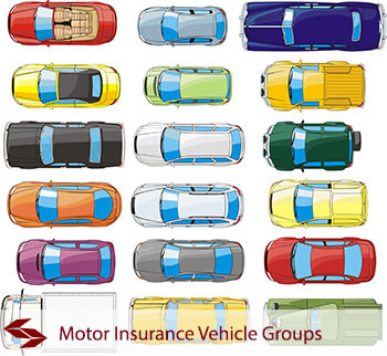 What Are Car Insurance Group Ratings